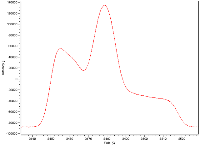 Echo Detected EPR Spectrum of a Nitroxide Spin Label